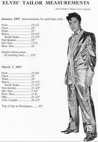 Elvis Gold Lame Jacket - Gold Lame Measuremnets